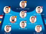 Domagoj Duvnjak MVP del Europeo 2020. Perez de Vargas y Maqueda en el equipo All Star