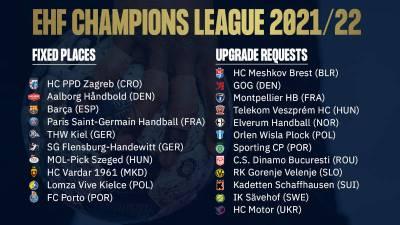 12 equipos solicitan plaza para la EHF Champions League 21/22